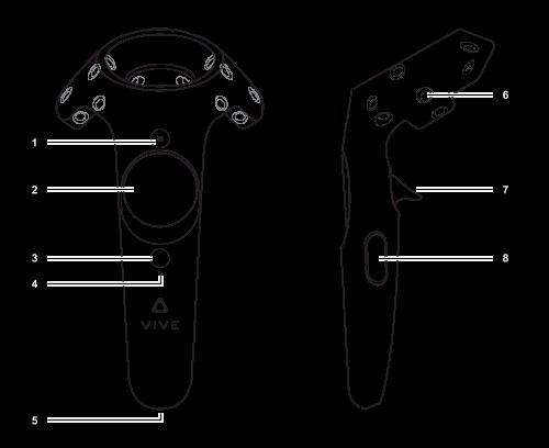 Vive Controller Buttons